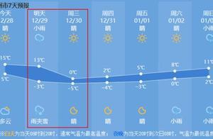 """时隔4年,中央气象台再发寒潮橙色预警,年度""""霸王级""""寒潮来了!杭州骤降18℃……"""