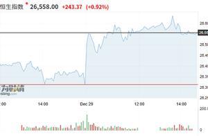 亚市资讯播报:亚洲股市多数上涨 日本股市触及30年新高