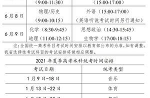 重磅!广东2021高考有大变化