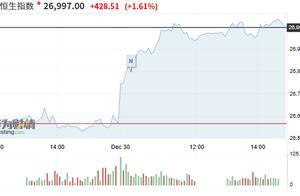 亚市资讯播报:乐观情绪有所降温,亚洲股市涨跌互现