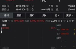 """中概股继续疯狂!B站不到一年疯涨400%,百度一夜飙升550亿,拼多多""""碾压""""美团……"""
