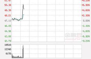 中国新冠病毒疫苗上市 国药股份股价直线拉升涨超7%