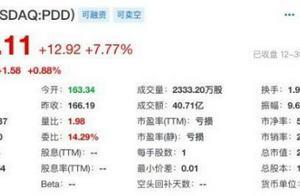 拼多多市值破2100亿美元 黄峥成中国第二大富豪