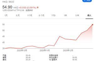 超越马云、马化腾、黄峥,钟琰琰从中国首富变成了亚洲新首富