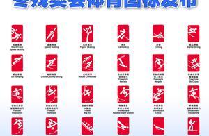 北京2022年冬奥会和冬残奥会体育图标发布