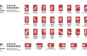 北京2022年冬奥会和冬残奥会体育图标正式发布