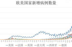 全球疫情动态「12月31日」:中国生物新冠灭活疫苗获准上市 全民免费接种