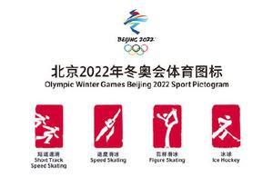 冬奥体育图标发布