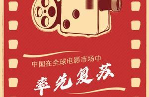 2020年中国电影票房204.17亿元