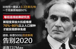 比特币一度站上3.3万美元;皮尔·卡丹辞世;道指、标普500以历史新高告别2020;近30国及地区现新冠病毒变体|一周国际财经