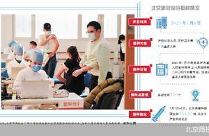 北京新冠疫苗接种启动