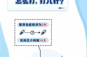 必读!新冠疫苗保护效果如何?哪些情况不能打?赶紧看→