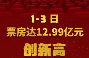 2021年,中国电影迎来开门红