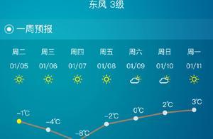 济南将迎70年不遇最低温