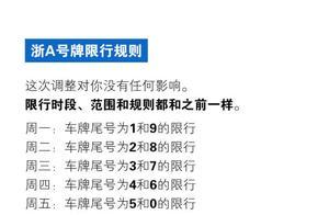 """图视绘   车主快来对号入座,3张图看懂杭州""""错峰限行""""调整"""
