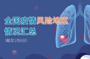 石家庄藁城区全域调为高风险,一图掌握全国疫情风险地区