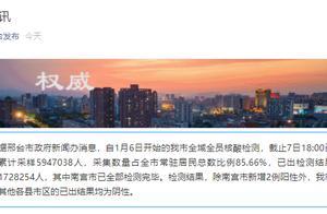 河北邢台南宫市已全部检测完毕,新增2例阳性