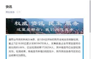 邢台南宫市已全部检测完毕,新增2例阳性