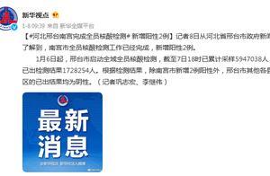 河北邢台南宫完成全员核酸检测 新增阳性2例