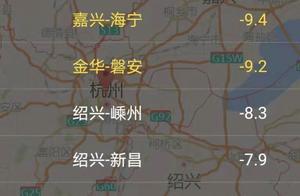 15.2℃!今天浙江最低温出现在这里!连钱塘江都结冰了!好消息是……
