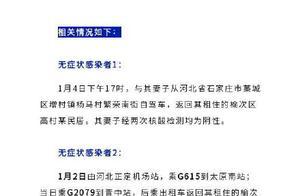 关于晋中市榆次区发现2例从河北省输入的新冠病毒无症状感染者有关情况的通报