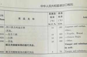 中国白酒英文名改了:原来的Chinese distilled spirits更改为Chinese Baijiu