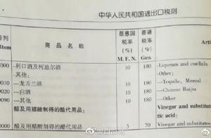 海关正式启用:中国白酒英文名改为Chinese Baijiu