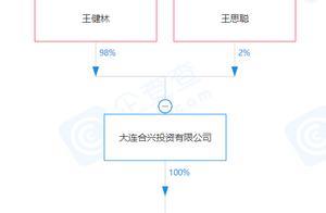 王健林王思聪共同成立公司,注册资本1亿