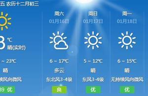 最新预警!冷空气逼近福建!明天起大降温