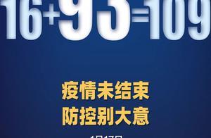 新增本土确诊93例:河北+54,吉林+30,黑龙江+7,北京+2