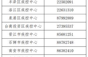 2021春节从泉州返乡需要核酸检测吗?全国中高风险地区名单