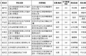春节期间北京共设烟花爆竹零售网点10个,腊月二十五开卖