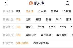 沈腾成为中国影史票房第一演员