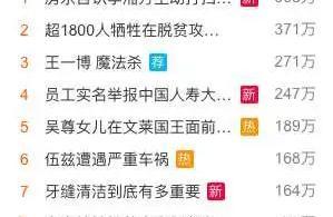 中国人寿遭实名举报大量造假登上热搜,当事人孙小刚回应
