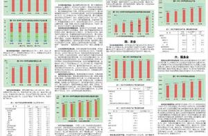 权威发布!2020年山东省国民经济和社会发展统计公报