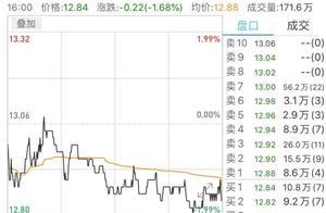 刚刚!苏宁易购战投方确定,深圳国资148亿洽购23%股份,张近东保持第一大表决权,股票周一复牌