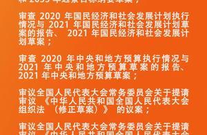 2021年全国两会主要议程速览