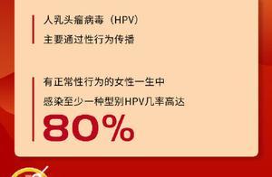 政协委员呼吁加强宫颈癌预防