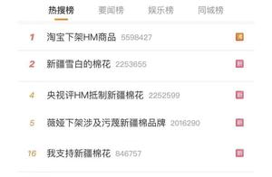 H&M、NIKE等禁用新疆棉引爆网络!王一博终止与NIKE合作:坚决抵制任何污化中国言论行为