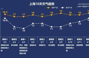 张文宏再谈疫苗接种:中国若不能建立免疫屏障,就不能彻底开放|早读