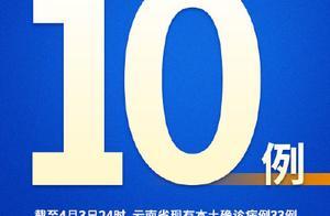 """云南新增本土""""10+1"""",详情公布"""