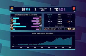 斗鱼S10:上单Bin状态拉满,SN战胜TES挺进全球总决赛