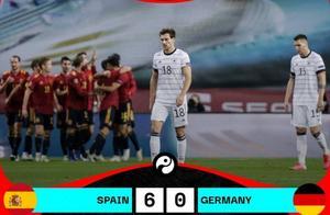 勒夫该下课了!西班牙狂射24脚,托雷斯戴帽,西班牙6-0德国
