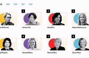 《财富》2020年全球最具影响力女性:董明珠排第五