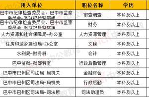 2020上半年四川省考入面分数,多少分进面?参考去年分数线