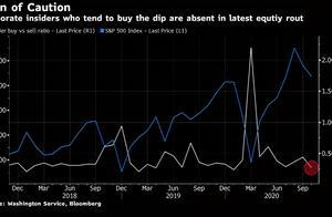 美股10月惨跌,但这一次,美国上市公司高管不愿抄底大选前的美国股市,他们最了解这些公司