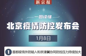 发布会要点丨北京一地升中风险 春节前后禁止举办群众性庆祝庆典