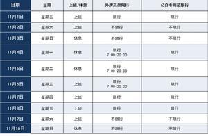 11月4-5日,沪部分区域、道路交通管制!附今起10天外牌限行提示