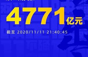 双11结束倒计时2小时 天猫最终成交额埋在这些数字里了