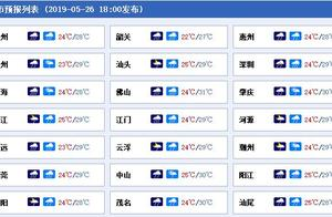 6市县发布暴雨暴雨红色预警!广东多地雨量超过100mm!